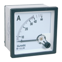 AMPERE METER AC 0-40A